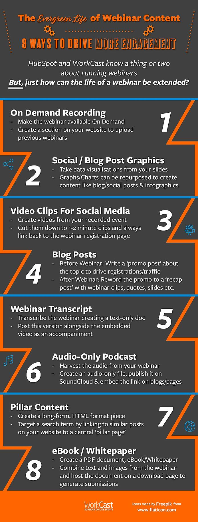 Evergreen Life Of Content Infographic 72.jpg