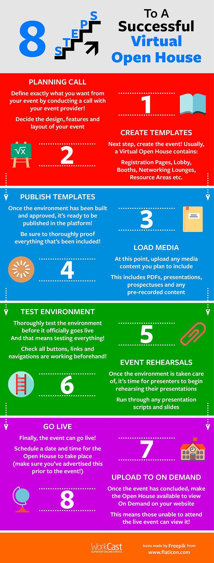 8 Steps To A Successful Open House FINAL.jpg