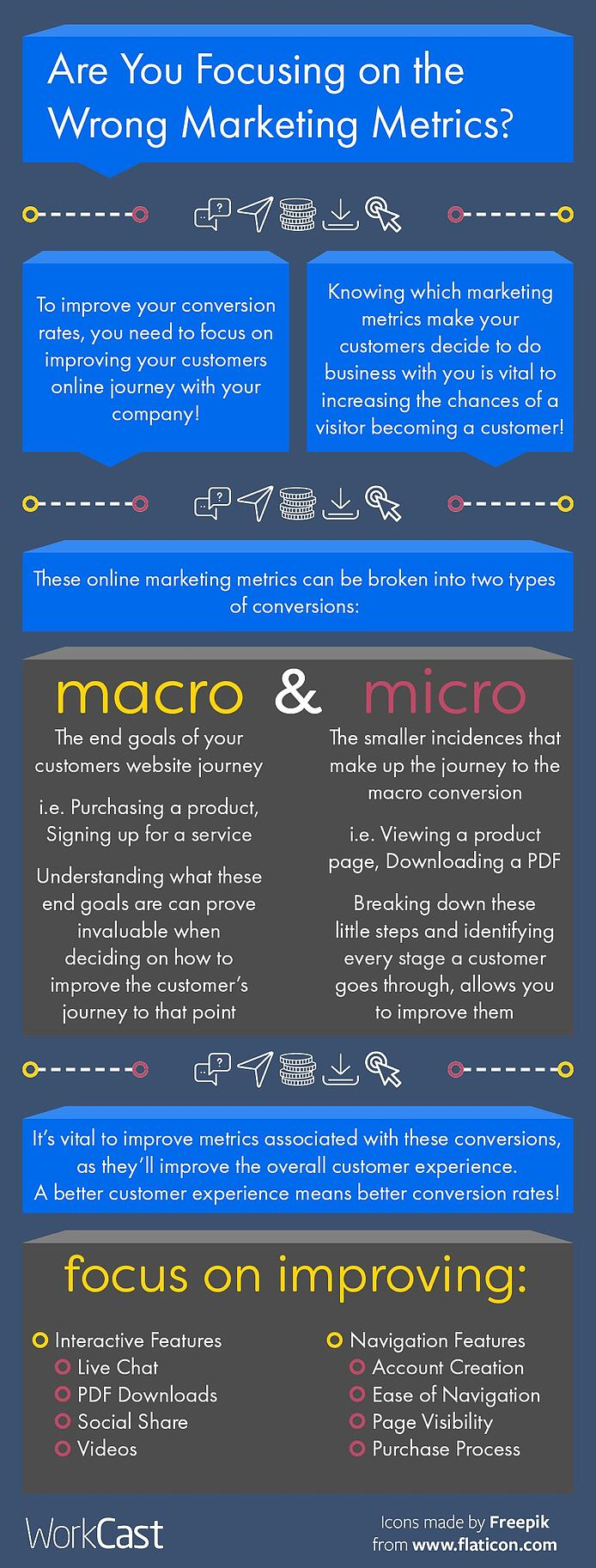 Marketing Metrics.jpg