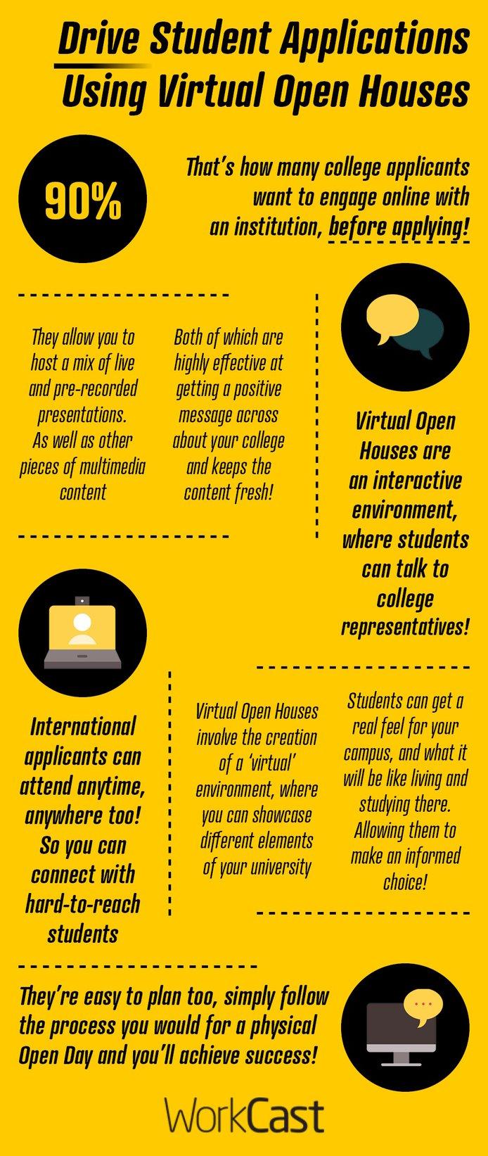 Student Application Open Houses FINAL.jpg
