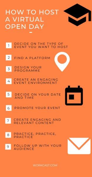 how-to-host-a-virtual-open-day-infographic