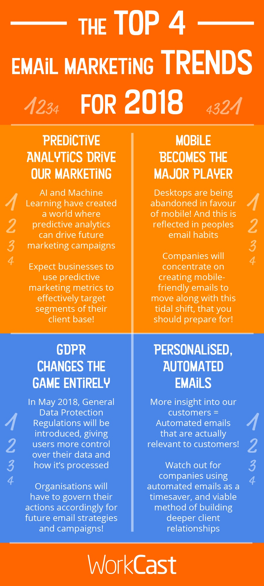 Top4-Email-Marketing-Trends-2018.jpg